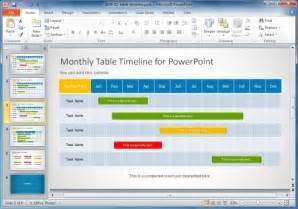 powerpoint templates for timelines creative templates for gantt charts project planning in