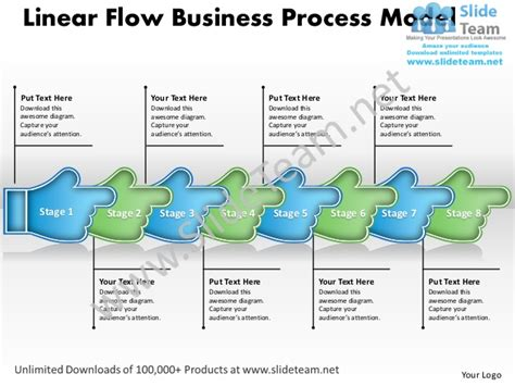 org chart tool linear flow business process model