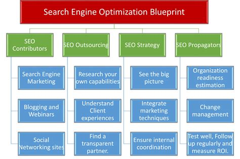 Search Engine Optimization Strategies search engine optimization strategy tech talk
