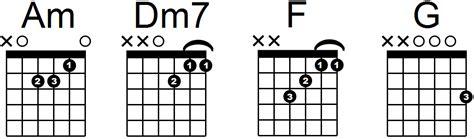 ed sheeran chord shape of you ed sheeran shape of you guitar lesson tutorial