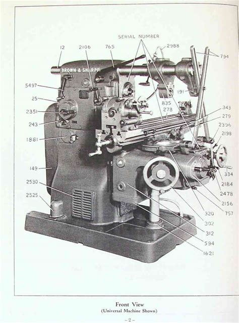 brown sharpe   milling machine parts manual