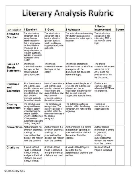 critical analysis essay sles literary analysis handouts paragraph student and the o jays