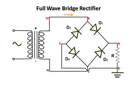 rectifier diode ac to dc wave bridge rectifier miss sera