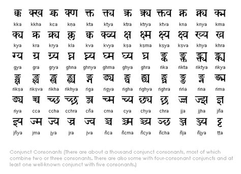 Yoga poses vocabulary All Yoga Positions