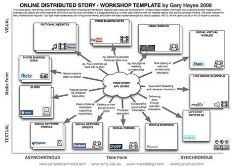 digital marketing caign planning template transmedia storytelling workshop template more here