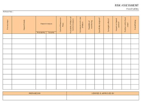 food safety risk assessment template risk assessment for food safety food safety reports