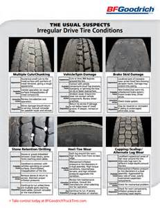 Trailer Tire Wear Guide Types Of Tire Wear Patterns Pictures To Pin On