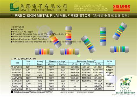 precision melf resistors precision melf resistors 28 images isatronick bvba precision metal resistors sourcing