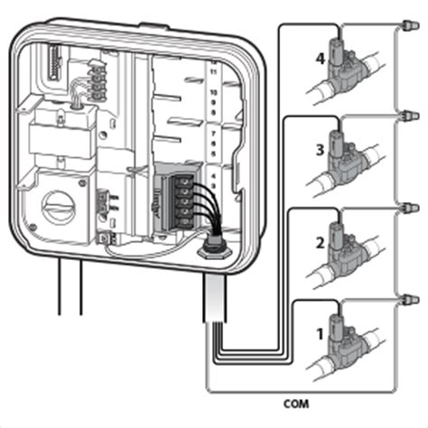 pro c wiring diagram irrigation wiring diagram