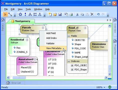 tutorial membuat web gis pdf tutorial desain geodatabase menggunakan arcgis diagrammer