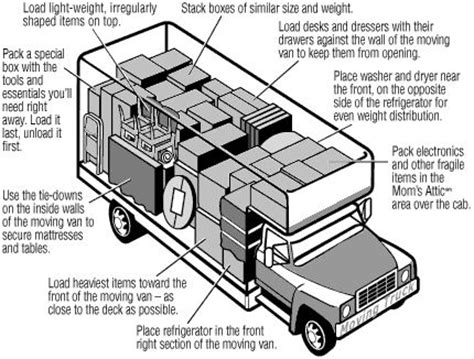 1000 ideas about cheapest moving truck rental on