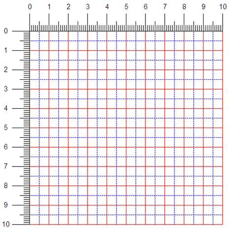 printable ruler grid reviews tips