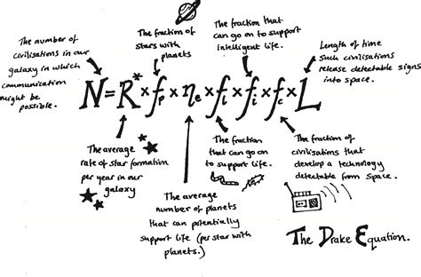 the drake equation 171 kobus nel s web blog