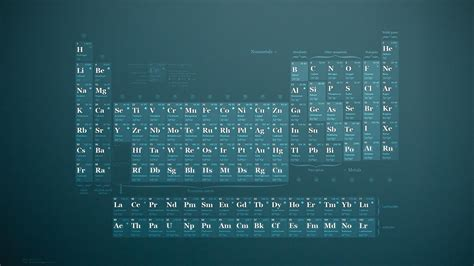 Weed Periodic Table Pretty Periodic Table 1920x1080 Wallpapers