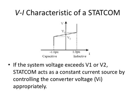 vi characteristics of inductor elektronika daya statcom