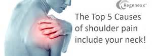 Most common shoulder problems and what causes them