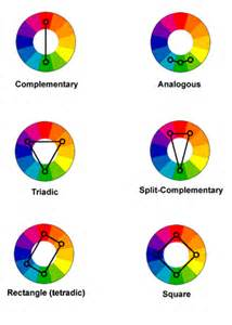 Below are shown the basic color chords based on the color wheel