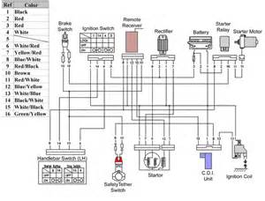 eton atv wiring diagram eton wiring diagrams online eton 50cc atv wiring diagram