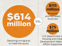 immigration   issues   center for american progress