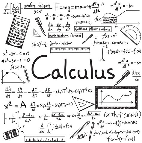Does An Mba Require More Calculas Or Statisics by We Don T Need Calculus Anymore Here Is A Bold