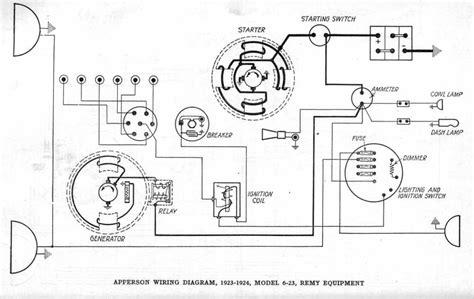 delco generator wiring diagram efcaviation