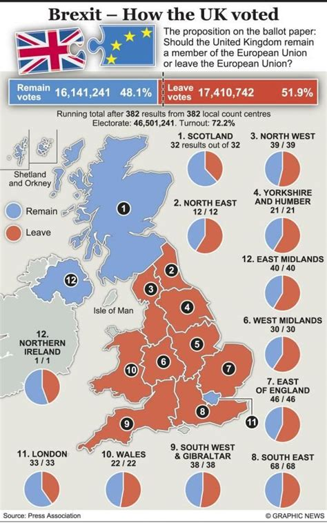 map uk remain leave 1140 best images about maps on indian tribes
