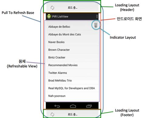 ui layout refresh 개선된 pull to refresh 라이브러리 android pull to refresh 라이브러리
