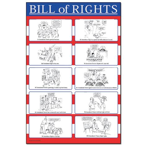 bill of rights section 1 explanation make the bill of rights interesting this chart provides a