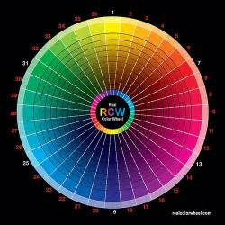 how to make a color wheel how to use the real color wheel 6 steps with pictures