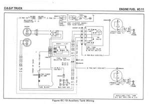 DualFuelTankSchematic 1 1986 chevy truck dual fuel tank diagrams on perko switch wiring