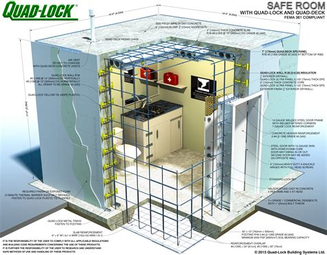 building a safe room safe room construction with insulated concrete forms