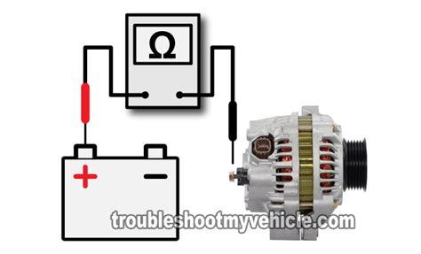 2003 honda civic alternator wiring diagram wiring