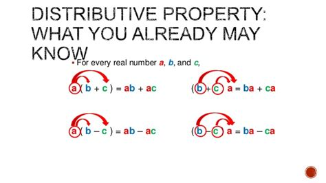 variables expressions and the distributive property