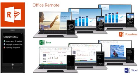 Remote Office by Office Remote Microsoft Research
