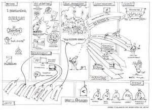 design house business model business models inc the agency for business models