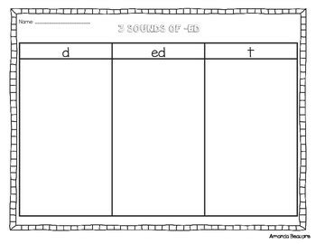 3 sounds of ed worksheet past tense word sort the 3 sounds of ed by exclusively inclusive
