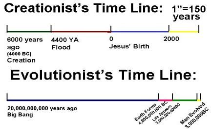 observations of one line at a time soon to be quotes from a not so person books observation vs belief earth are
