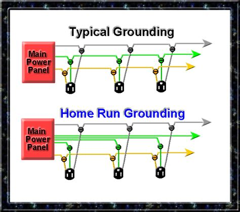home run wiring wiring diagrams