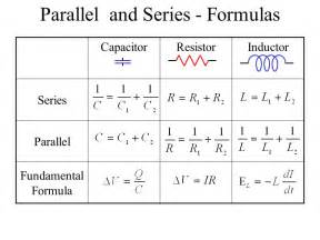 capacitors in series and parallel equations ch 32 self inductance inductance a ppt