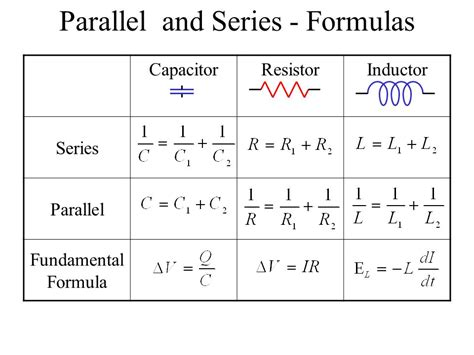 voltage across capacitor and inductor in series 28 images series resistor capacitor circuits
