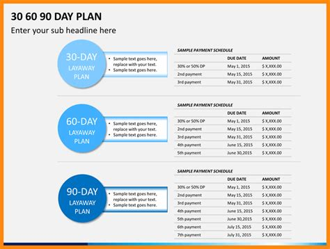 Sle Sales Plan 30 60 90 Day Plan Sales Template