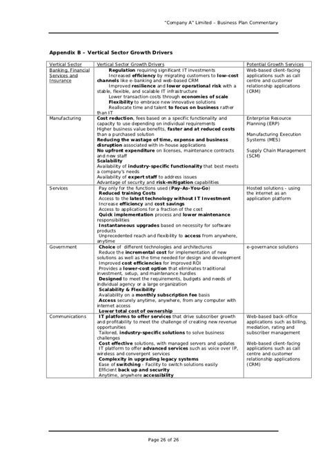 sample business plan examples