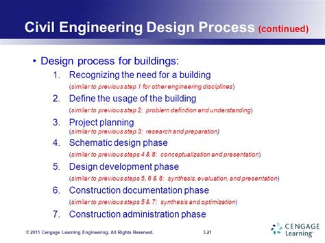 design engineer definition stem engineering design process wiring diagrams wiring