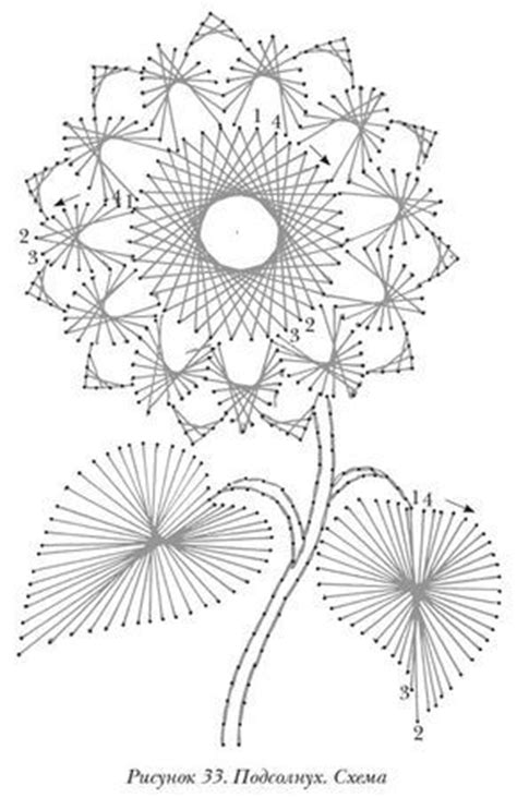 Flower String Patterns - 1501 best images about string on best