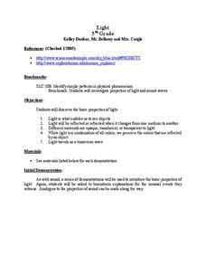light reflection refraction lesson plans & worksheets