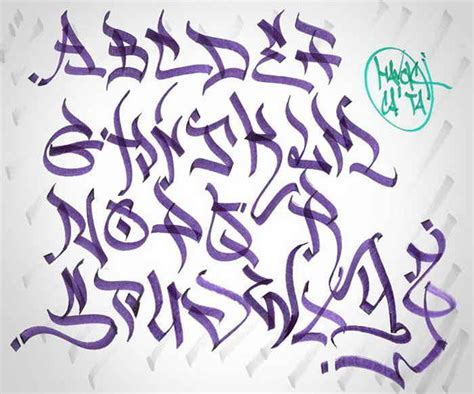html tutorial a to z 4 style of tag graffiti letters a z graffiti tutorial
