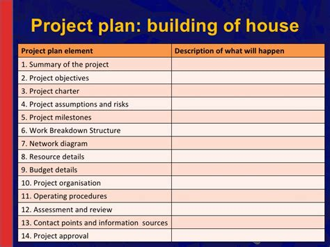 house build project plan house best