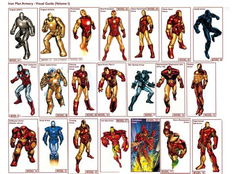 iron man armors marvel heroic roleplaying wiki fandom