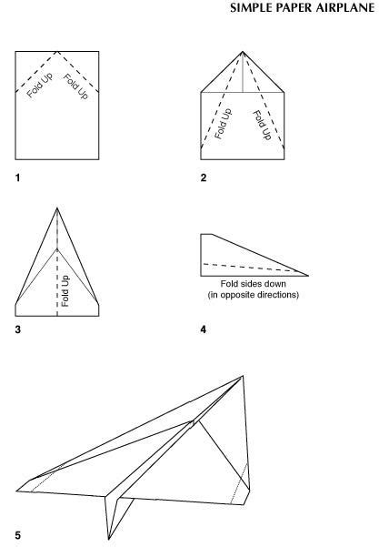 Fold Paper Airplane - plan for simple folded paper airplane library program