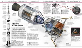 apollo saturn v rocket design pics about space